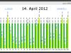 6-server-monitoring