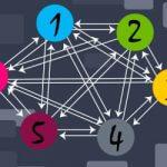 Link Building – die Rolle von Links bei der Suchmaschinenoptimierung
