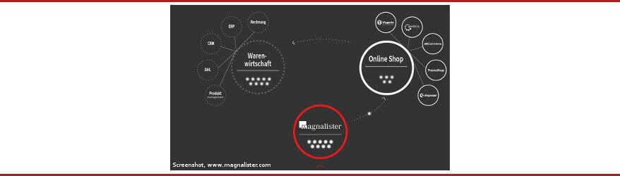 magnalister.com