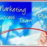 Mit Remarketing potentielle Kunden zurück holen