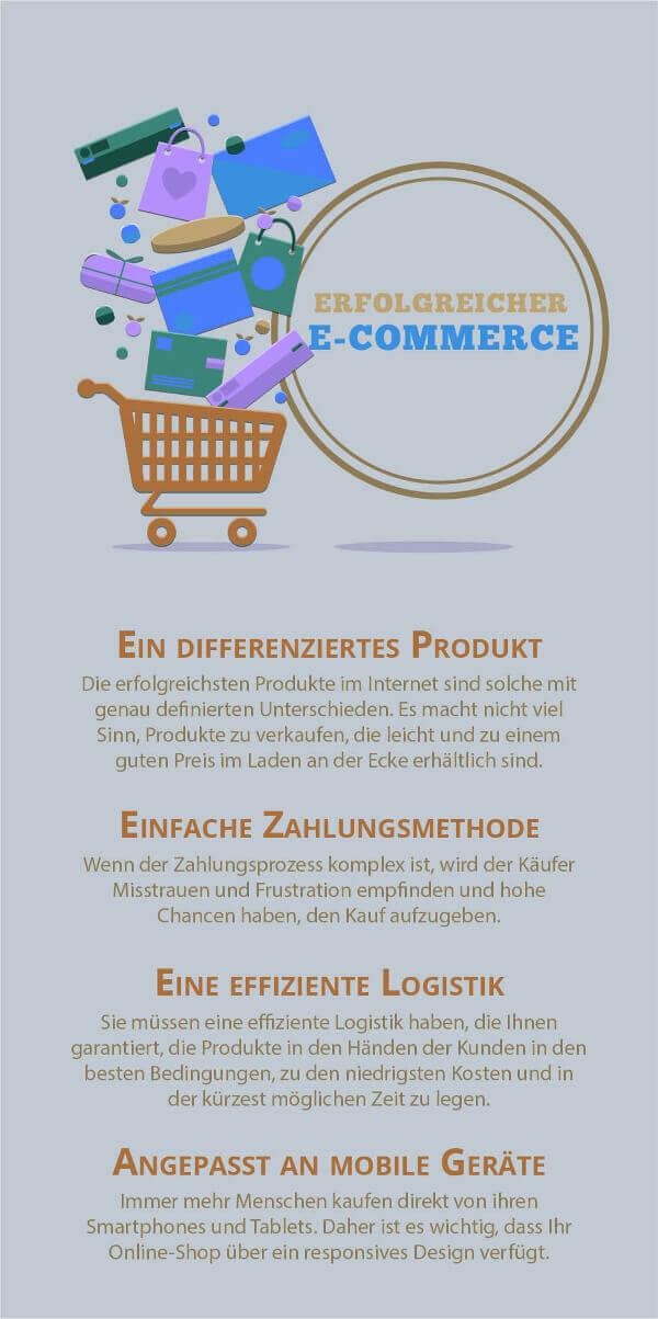 In wenigen Schritten zum eigenen Web-Shop